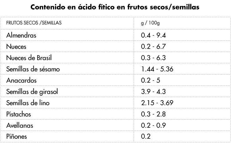 lista de alimentos altos en acido urico tratamiento para prevenir la gota remedios naturais para tratar gota